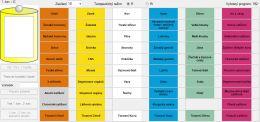 Testovací sada 5 elementů (5E) Human